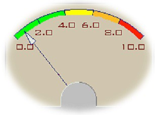 Dialing Down the Effort Meter