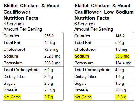 Image: Nutrition Information for Chicken with Cauliflower Rice