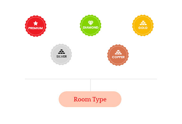 Ap Booking Booking PrestaShop Module - Attractive Room Label & Types