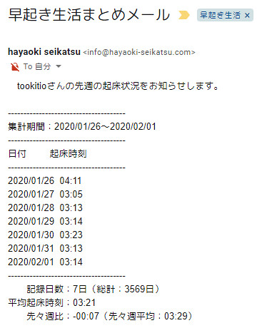 20200202_hayaoki