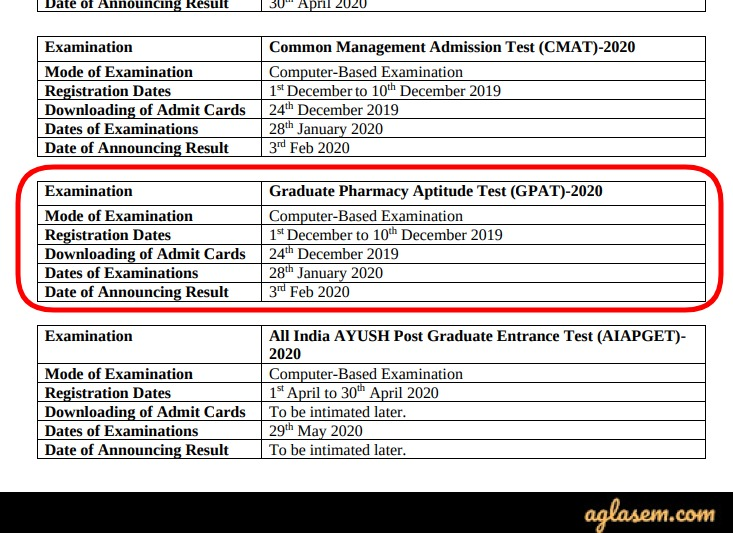 NTA prepones GPAT Result 2020 Date, Then Does Not Announce It. What next?