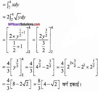 MP Board Class 12th Maths Important Questions Chapter 8 समाकलनों के अनुप्रयोग img 22a