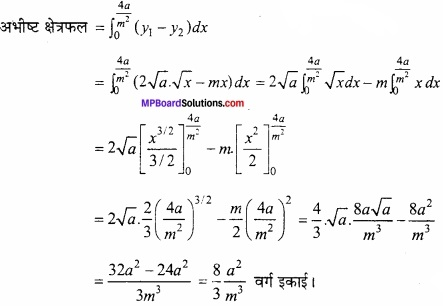 MP Board Class 12th Maths Important Questions Chapter 8 समाकलनों के अनुप्रयोग img 21a