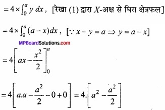 MP Board Class 12th Maths Important Questions Chapter 8 समाकलनों के अनुप्रयोग img 13