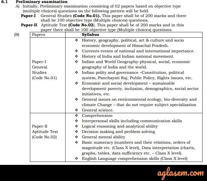 HPPSC HPAS Syllabus HPPSC HPAS Syllabus 2020: Download PDF Here