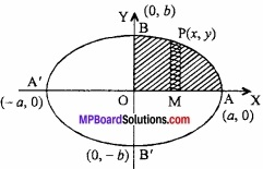 MP Board Class 12th Maths Important Questions Chapter 8 समाकलनों के अनुप्रयोग img 19