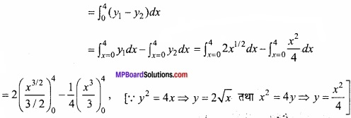 MP Board Class 12th Maths Important Questions Chapter 8 समाकलनों के अनुप्रयोग img 18