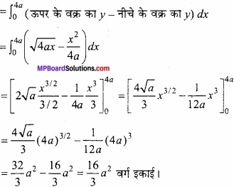 MP Board Class 12th Maths Important Questions Chapter 8 समाकलनों के अनुप्रयोग img 16