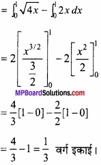 MP Board Class 12th Maths Important Questions Chapter 8 समाकलनों के अनुप्रयोग img 11