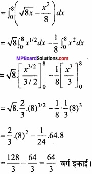 MP Board Class 12th Maths Important Questions Chapter 8 समाकलनों के अनुप्रयोग img 7