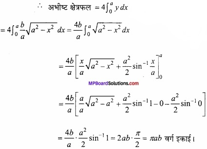 MP Board Class 12th Maths Important Questions Chapter 8 समाकलनों के अनुप्रयोग img 19a