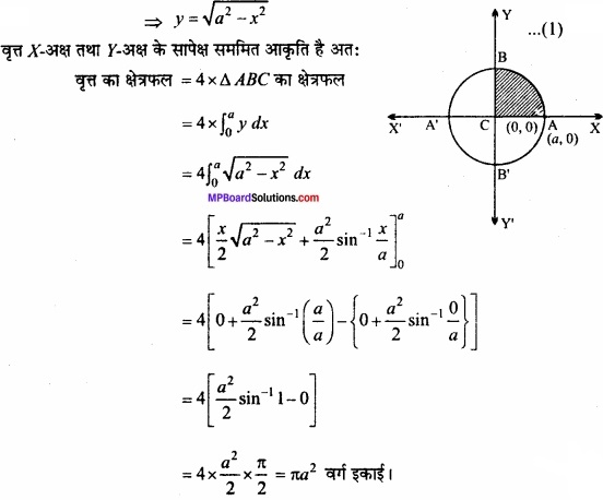 MP Board Class 12th Maths Important Questions Chapter 8 समाकलनों के अनुप्रयोग img 14