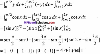 MP Board Class 12th Maths Important Questions Chapter 8 समाकलनों के अनुप्रयोग img 9
