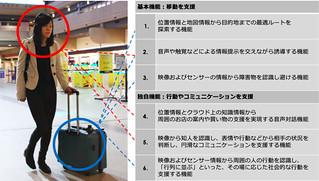 AIスーツケースの機能