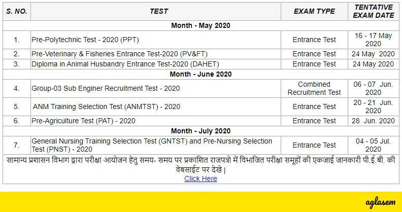 MP PEB 2020 Exams