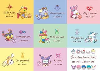 Hello Kitty 結合亞古獸~《數碼寶貝大冒險 LAST EVOLUTION 絆》X 三麗鷗明星角色 將推出限定聯名快閃店!