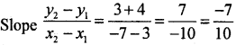 1st PUC Basic Maths Question Bank Chapter 17 Straight Lines - 1