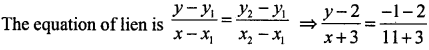 1st PUC Basic Maths Question Bank Chapter 17 Straight Lines - 6