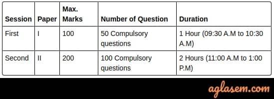KSET 2020 exam schedule