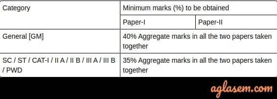 KSET 2020 Exam Scheme