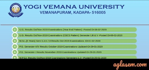 YVU Result List