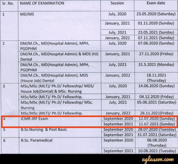 ICMR JRF 2020 Exam Date Notification