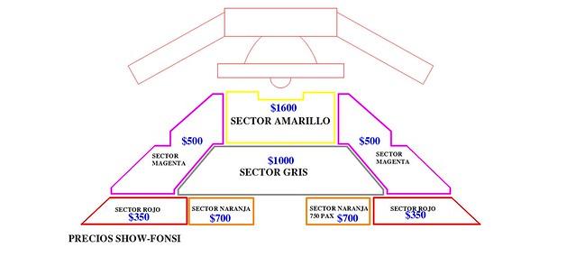 2020-02-07 TURISMO Y CULTURA: Planos