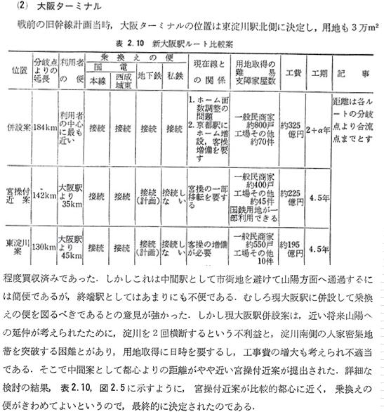 新幹線新大阪駅決定の経緯