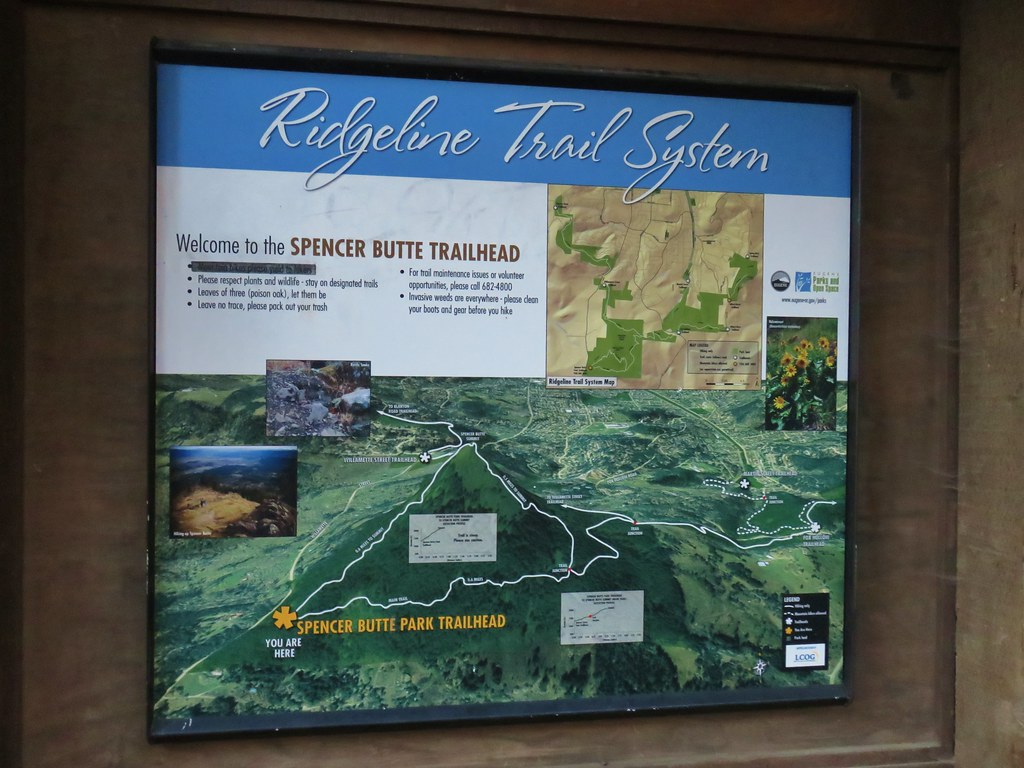 Map for the Ridgeline Trail System