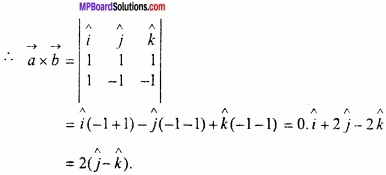 MP Board Class 12th Maths Important Questions Chapter 10 सदिश बीजगणित img 16
