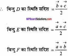 MP Board Class 12th Maths Important Questions Chapter 10 सदिश बीजगणित img 32