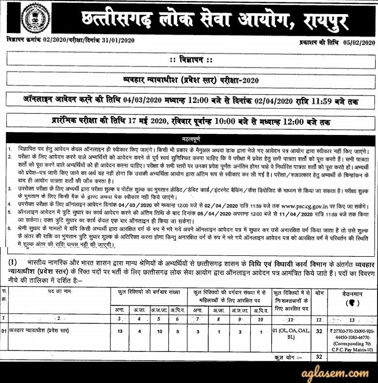 Chhattisgarh Civil Judge Notification 2020