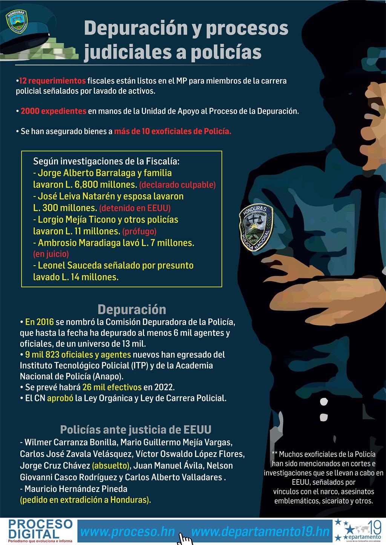 Depuración a policías