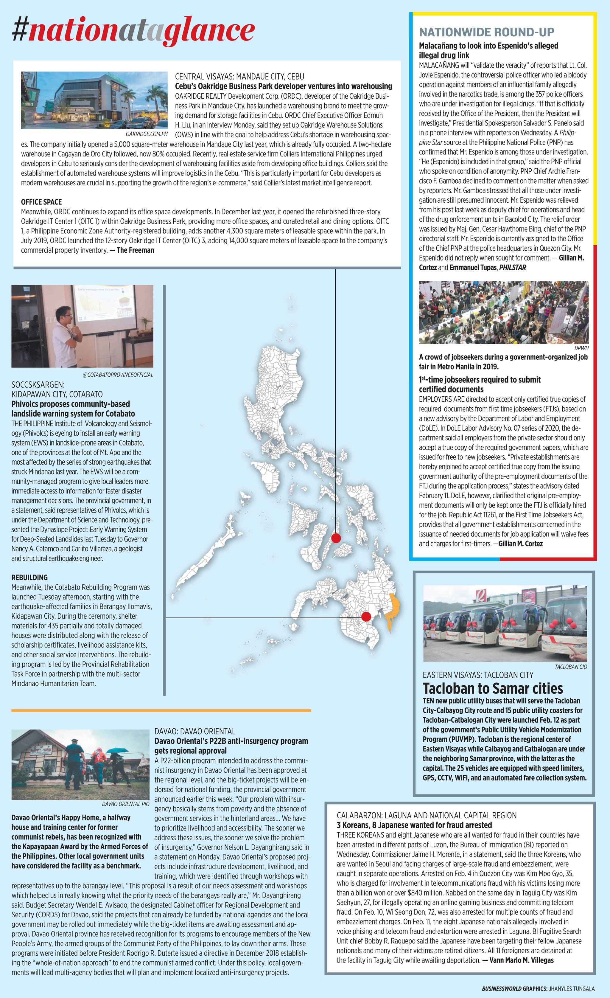 Nation at a Glance — (02/13/20)