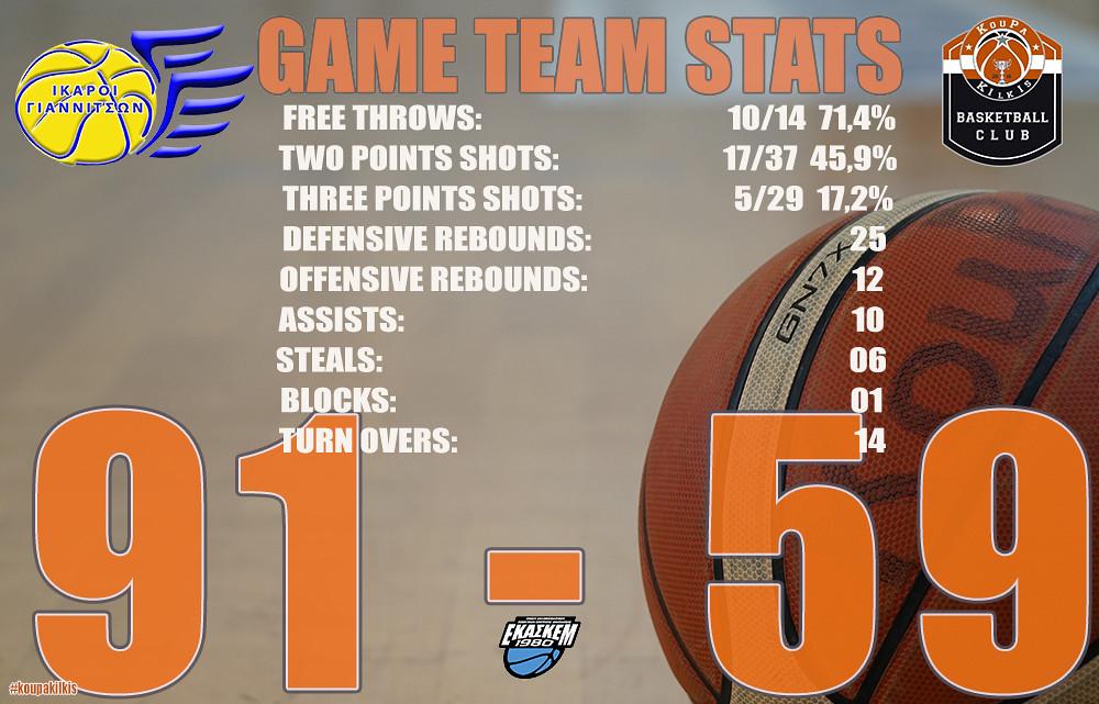 team stats15