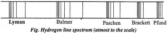1st PUC Chemistry Question Bank Chapter 2 Structure of Atom - 26