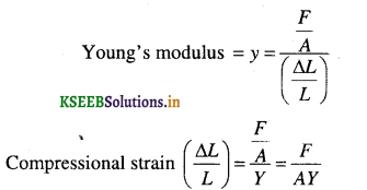 1st PUC Physics Question Bank Chapter 9 Mechanical Properties of Solids - 23