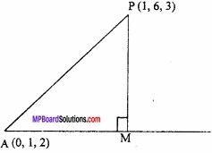 MP Board Class 12th Maths Important Questions Chapter 11 त्रि-विमीय ज्यामिति img 23
