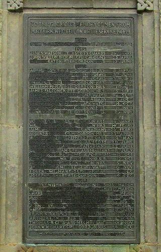 Great War Names, Marykirk War Memorial