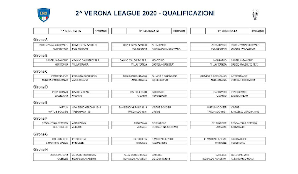 Torneo Verona League, info e calendario