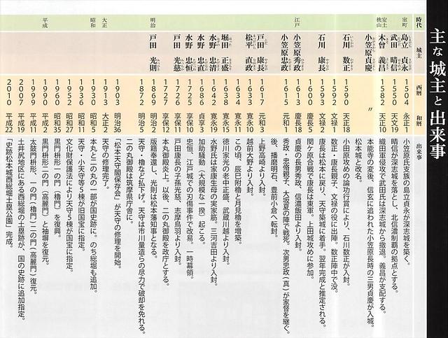 matsumotojo-stamp057