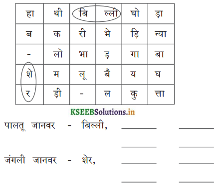 KSEEB Solutions for Class 8 Hindi वल्लरी Chapter 14 जीवनधात्री-वर्षा 2