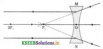 Karnataka SSLC Science Model Question Paper 1 with Answers 5