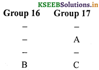 KSEEB Solutions for Class 10 Science Chapter 5 Periodic Classification of Elements 1