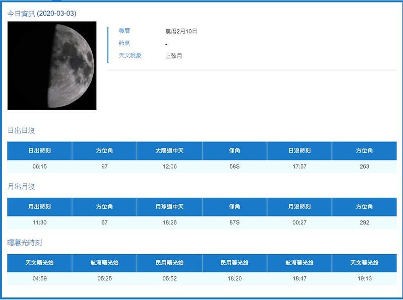 月出月沒|氣象局