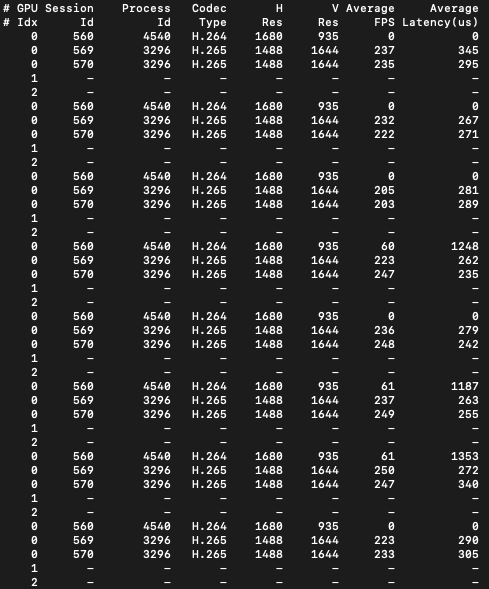 NVIDIA rendering degradation, look at the stats!