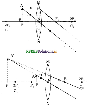 Karnataka SSLC Science Model Question Paper 2 with Answers 6