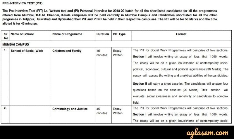 TISS PIT / PI 2020 Format