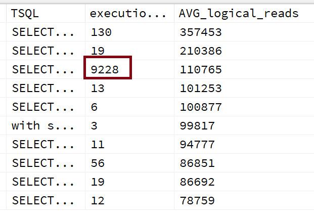 [SQL] 有條件執行