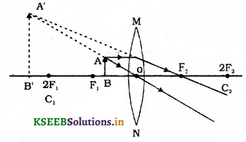 Karnataka SSLC Science Model Question Paper 4 with Answers 11